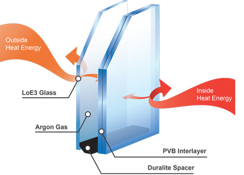 DuraPane laminated glass diagram